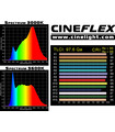 CineFLEX L Bi-Color DMX - Specifications